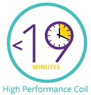 NeuroStar High Performance Coil
