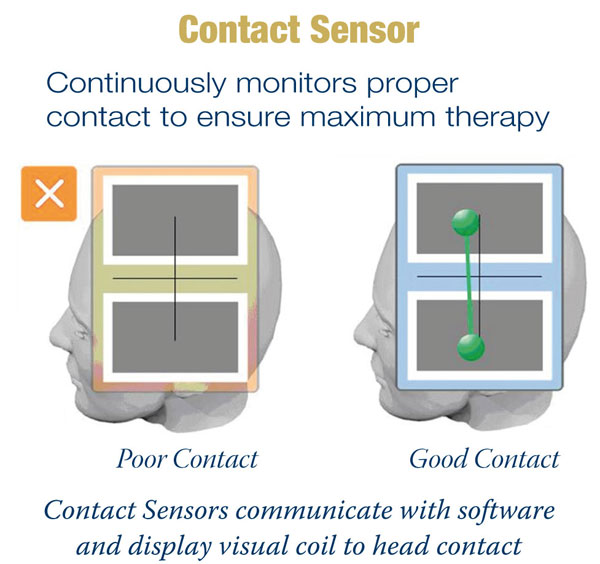 Contact-Sensor-Graphic-opt