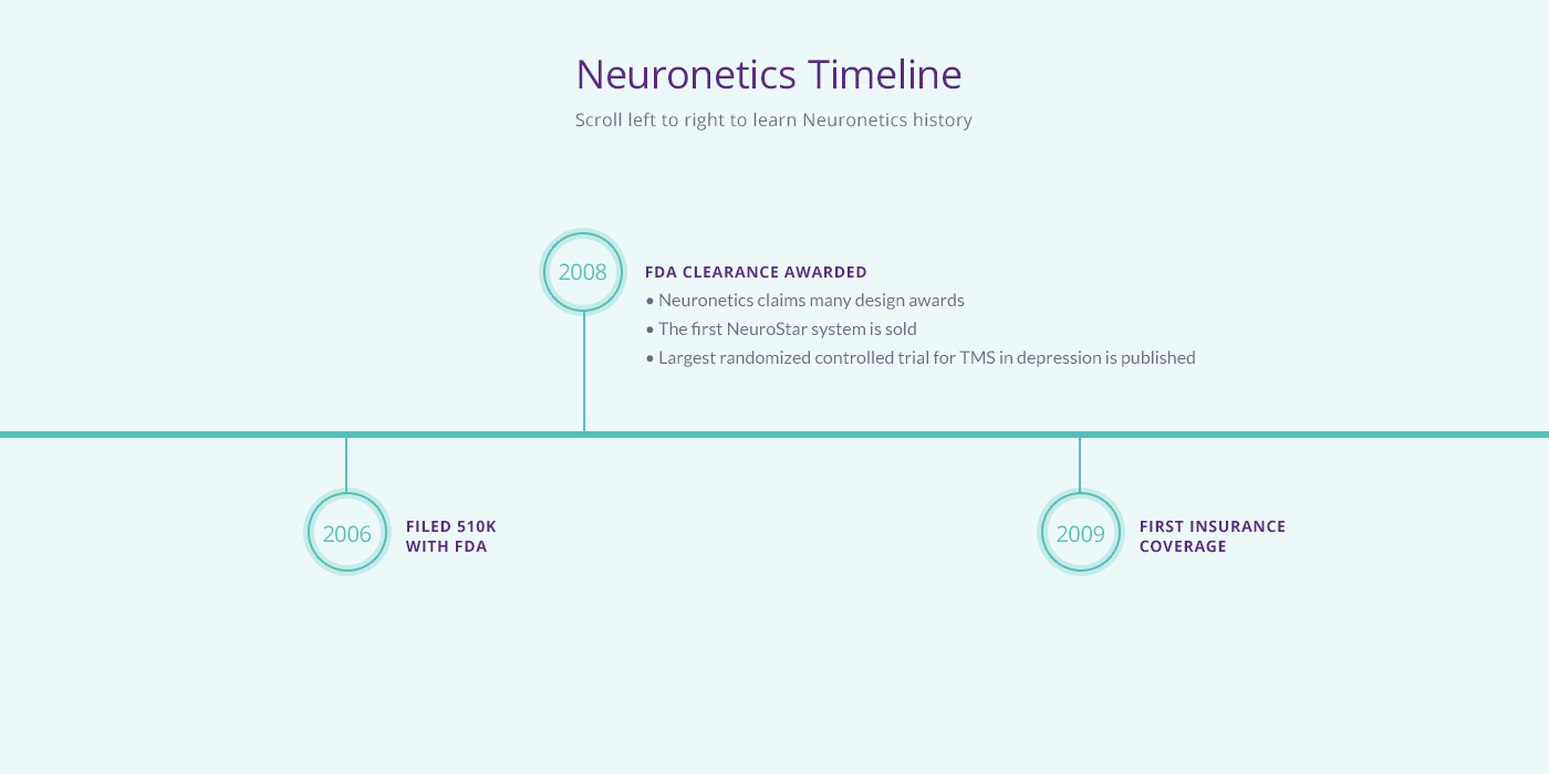 About Us - Company Profile, Corporate History | NeuroStar