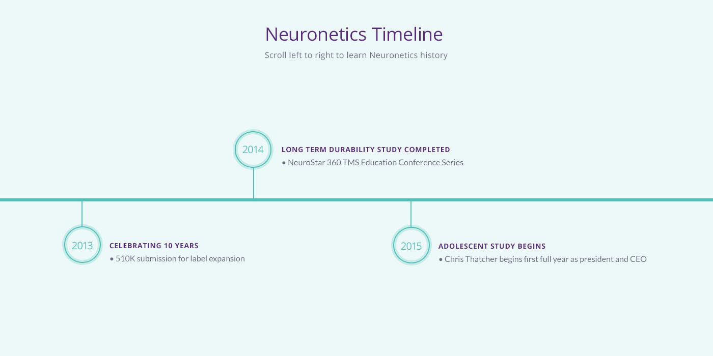 About Us - Company Profile, Corporate History | NeuroStar
