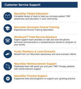 NeuroStar Customer Service Support